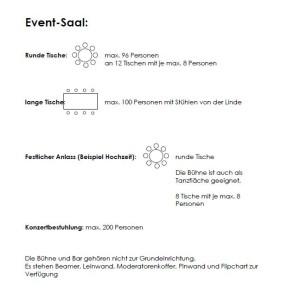 Saal-Info